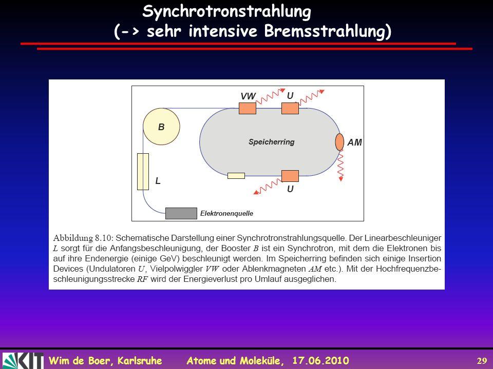 Wim de Boer, Karlsruhe Atome und Moleküle, 17.06.2010 29 Synchrotronstrahlung (-> sehr intensive Bremsstrahlung)