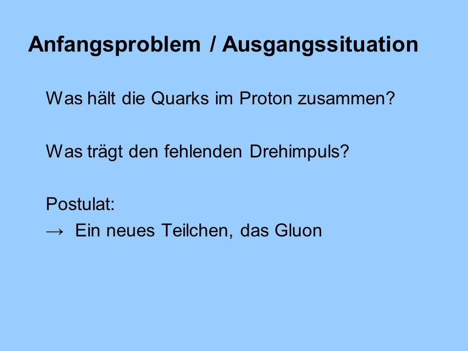 Anfangsproblem / Ausgangssituation Was hält die Quarks im Proton zusammen.