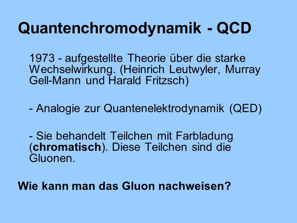 Quantenchromodynamik - QCD 1973 - aufgestellte Theorie über die starke Wechselwirkung.