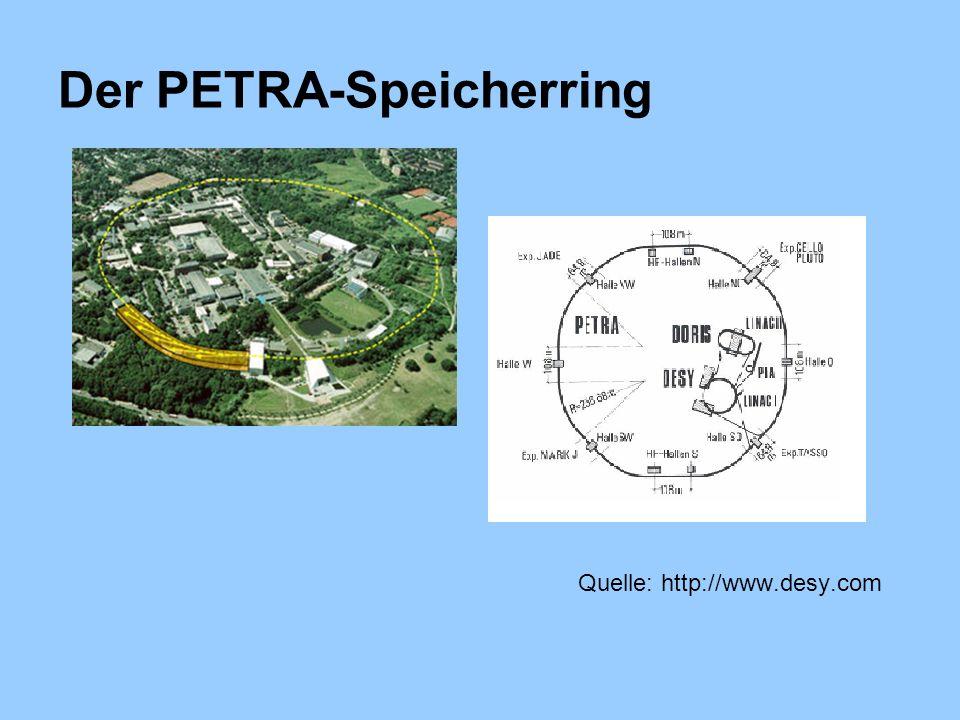Der PETRA-Speicherring Quelle: http://www.desy.com