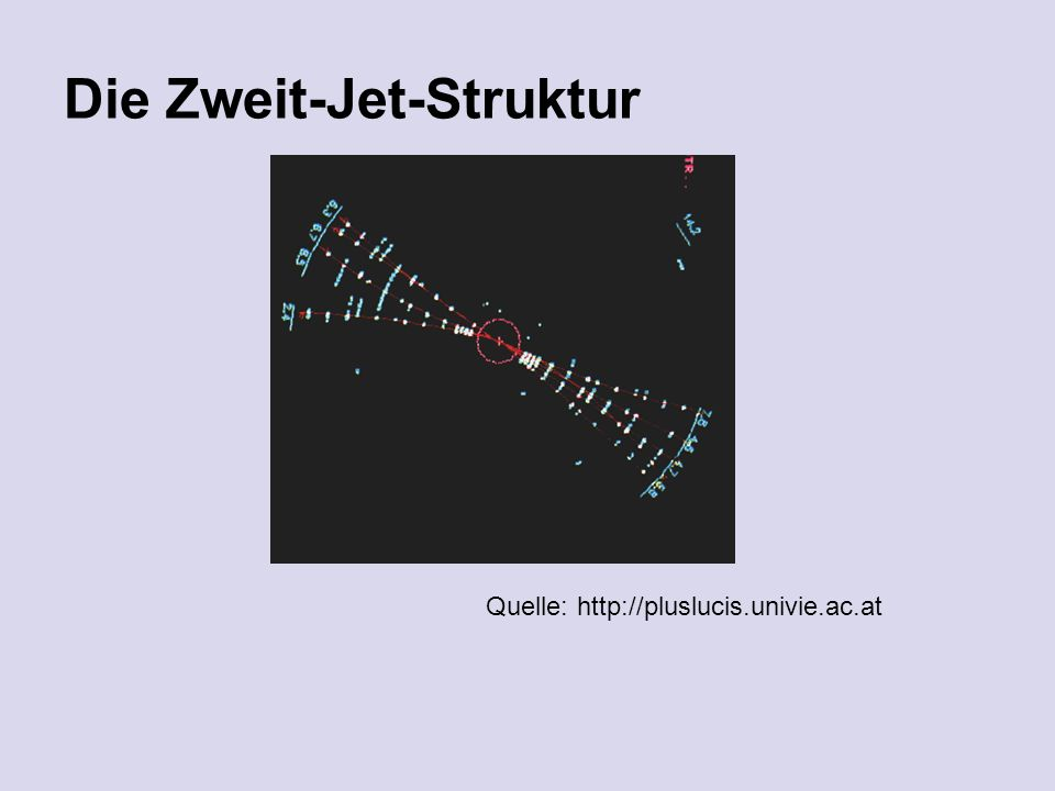 Die Zweit-Jet-Struktur Quelle: http://pluslucis.univie.ac.at