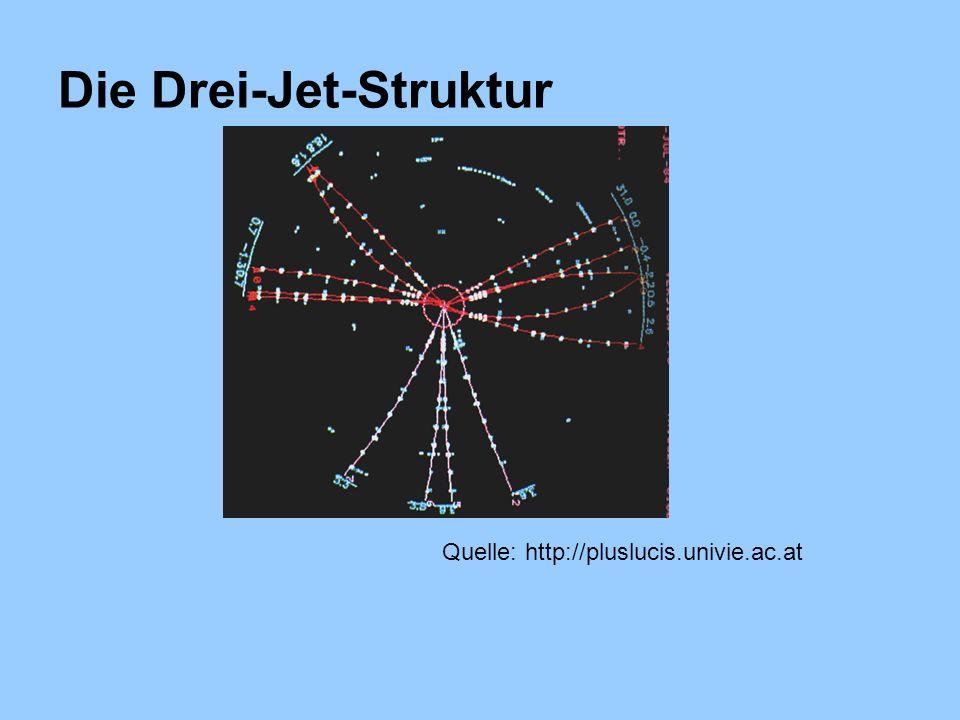 Die Drei-Jet-Struktur Quelle: http://pluslucis.univie.ac.at