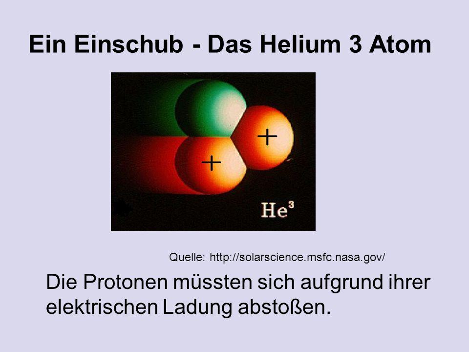 Ein Einschub - Das Helium 3 Atom Quelle: http://solarscience.msfc.nasa.gov/ Die Protonen müssten sich aufgrund ihrer elektrischen Ladung abstoßen.