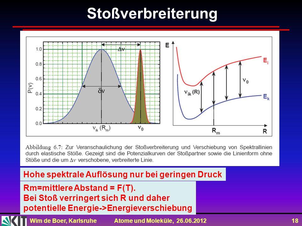 Wim de Boer, Karlsruhe Atome und Moleküle, 26.06.2012 18 Hohe spektrale Auflösung nur bei geringen Druck Rm=mittlere Abstand = F(T). Bei Stoß verringe