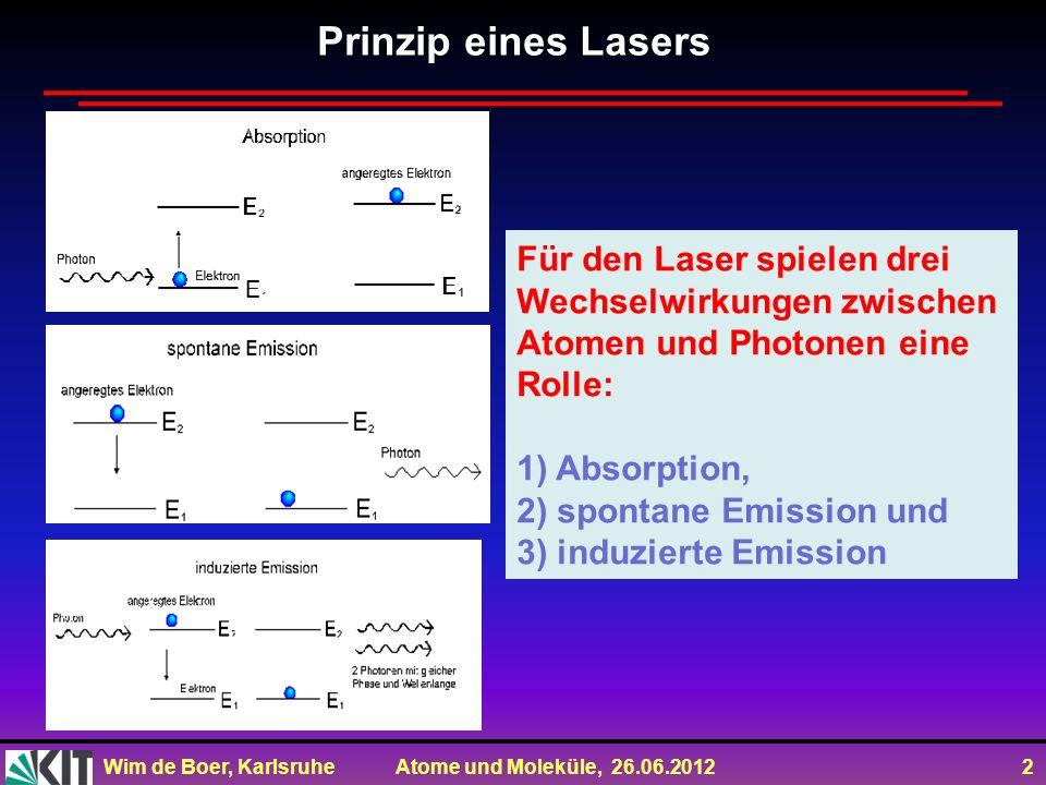 Wim de Boer, Karlsruhe Atome und Moleküle, 26.06.2012 2 Prinzip eines Lasers Für den Laser spielen drei Wechselwirkungen zwischen Atomen und Photonen
