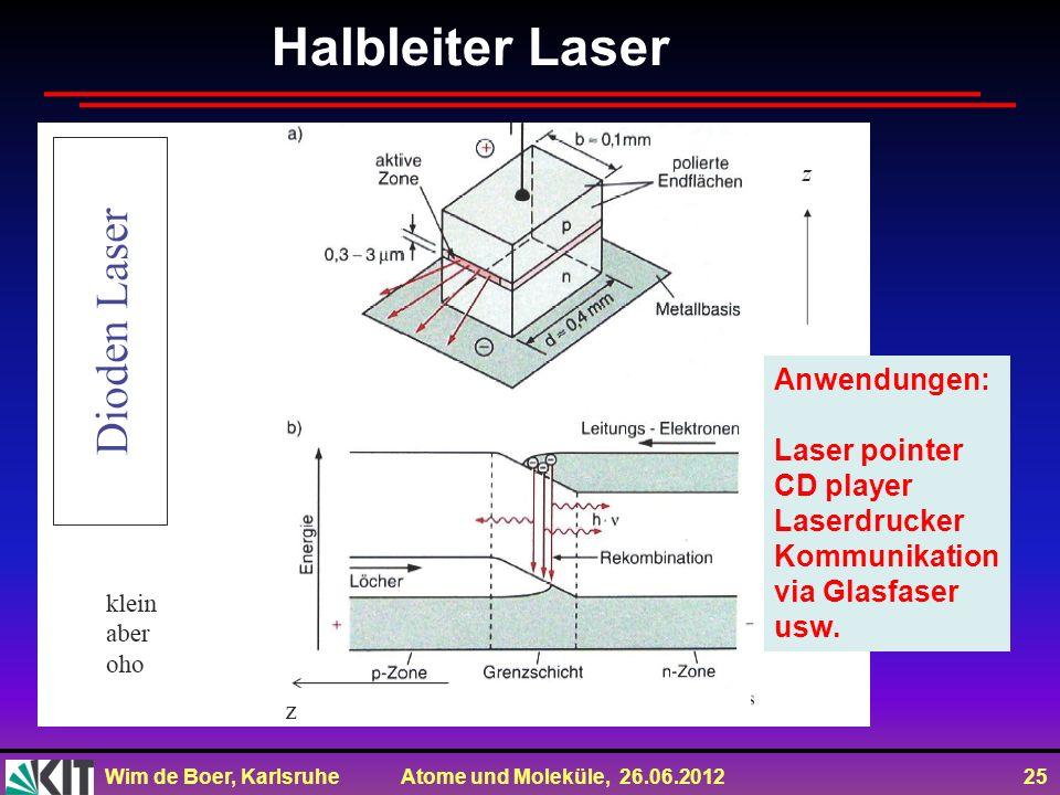 Wim de Boer, Karlsruhe Atome und Moleküle, 26.06.2012 25 Halbleiter Laser Anwendungen: Laser pointer CD player Laserdrucker Kommunikation via Glasfase