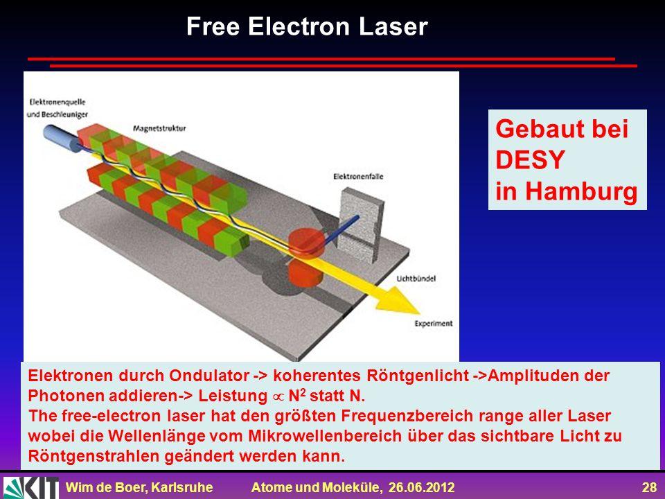 Wim de Boer, Karlsruhe Atome und Moleküle, 26.06.2012 28 Free Electron Laser Elektronen durch Ondulator -> koherentes Röntgenlicht ->Amplituden der Ph