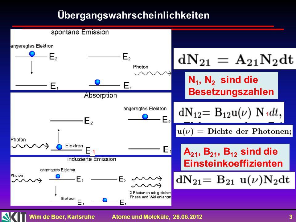 Wim de Boer, Karlsruhe Atome und Moleküle, 26.06.2012 3 A 21, B 21, B 12 sind die Einsteinkoeffizienten N 1, N 2 sind die Besetzungszahlen Übergangswa