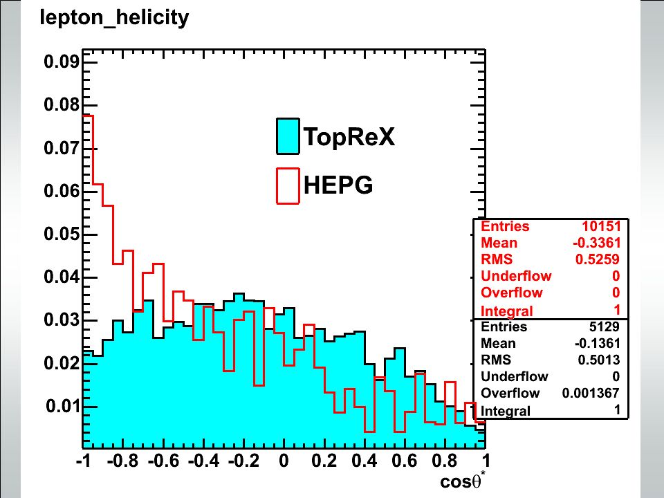 3 KA-Top-Meeting 10/09/07 IEKP Universität Karlsruhe (TH) Problems found in Gen6 simulation - status CAF/TORCAF submission fixed – alternative to FZK (SL4) found HEPG from TopNtuples better, but still not as expected Comparison to generator level: momenta check (lulist) event repetition: seems not to be the problem problem in the polarization after the PYTHIA parton showering within the framework, generator seems to be confused… decided to shower the TopReX files locally and then submit stdhep files (as for s-,t-channell and MC@NLO before), therefore needed madevt4 output-format this method did not show any changes in the polarization error found in cato setup, new method is fine.