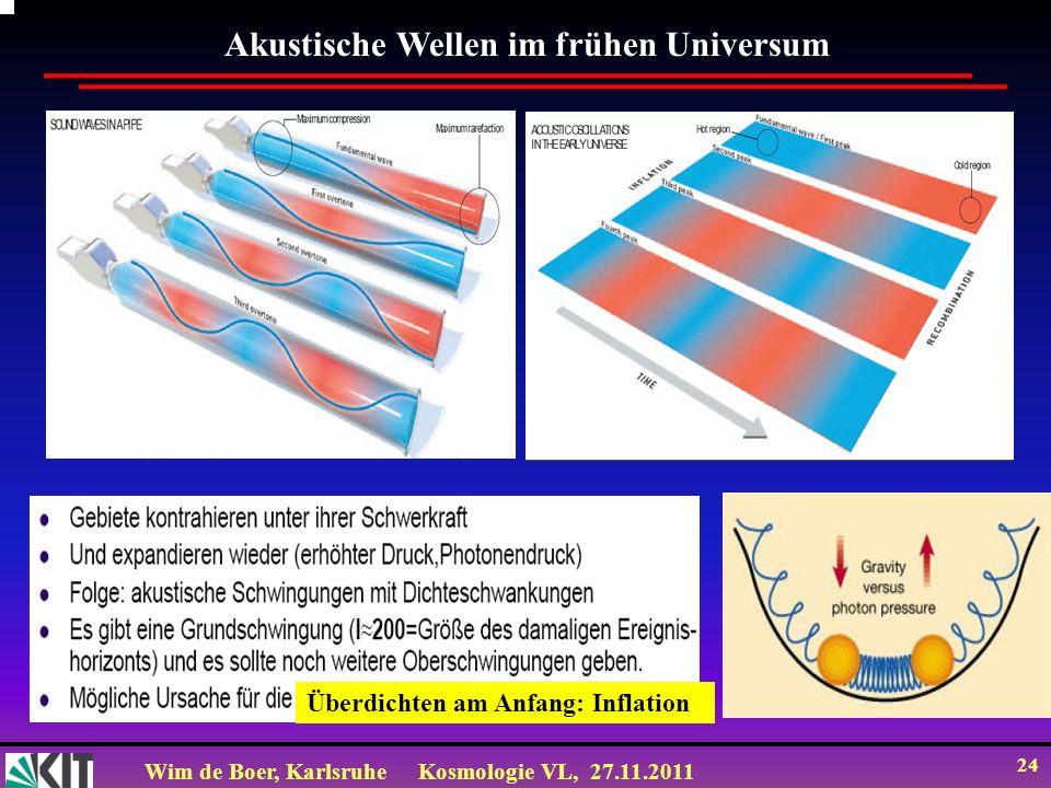 Wim de Boer, KarlsruheKosmologie VL, 27.11.2011 23 t=t rec t=1/2t rec t=1/3t rec Druck und Grav. in Phase Druck und Grav. in Gegenphase Druck und Grav