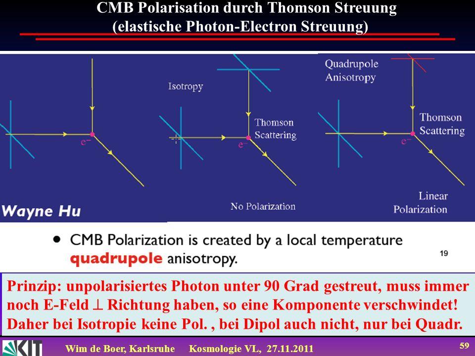 Wim de Boer, KarlsruheKosmologie VL, 27.11.2011 58 Polarisation durch Thomson Streuung (elastische Photon-Electron Streuung)