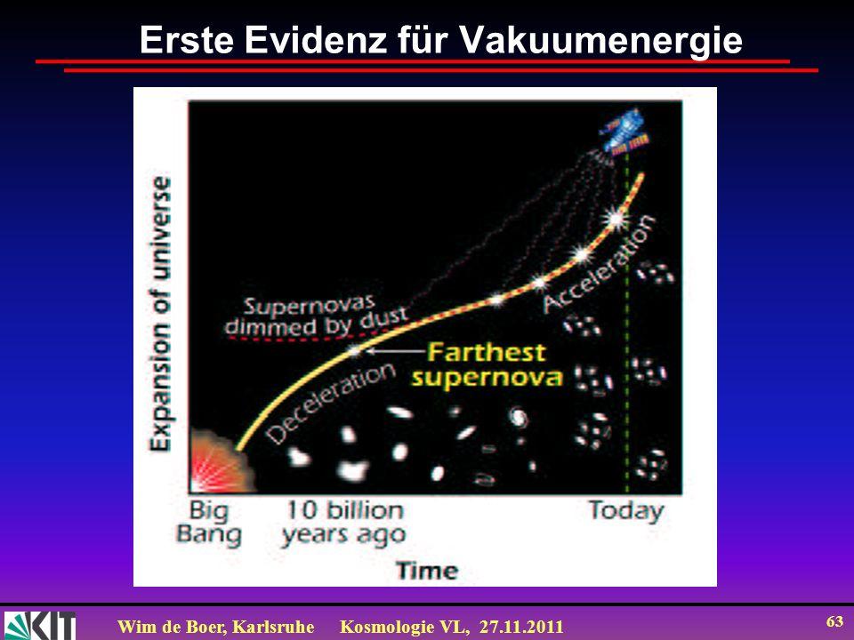Wim de Boer, KarlsruheKosmologie VL, 27.11.2011 62 If it is not dark, it does not matter Woher kennt man diese Verteilung?