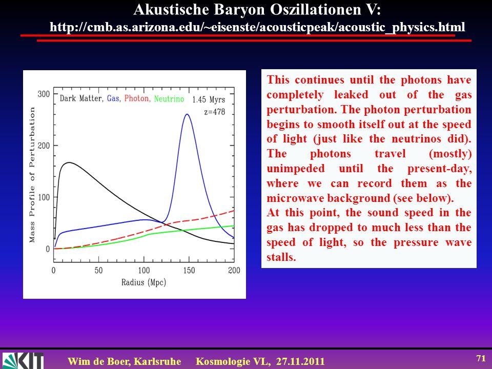 Wim de Boer, KarlsruheKosmologie VL, 27.11.2011 70 Akustische Baryon Oszillationen IV: http://cmb.as.arizona.edu/~eisenste/acousticpeak/acoustic_physi