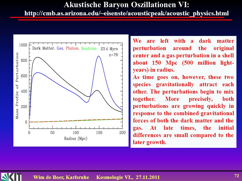 Wim de Boer, KarlsruheKosmologie VL, 27.11.2011 71 Akustische Baryon Oszillationen V: http://cmb.as.arizona.edu/~eisenste/acousticpeak/acoustic_physic