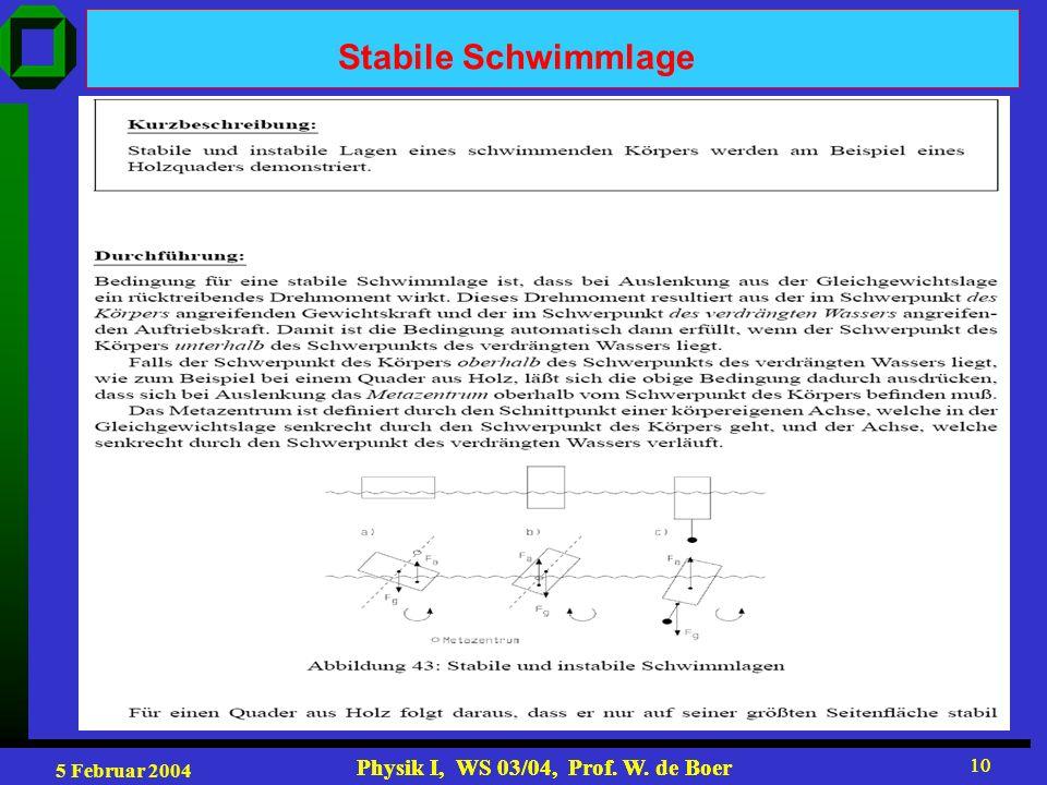 5 Februar 2004 Physik I, WS 03/04, Prof. W. de Boer 10 Physik I, WS 03/04, Prof. W. de Boer 10 Stabile Schwimmlage