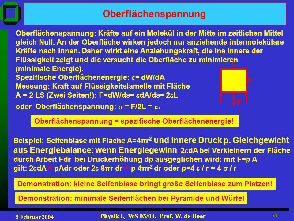 5 Februar 2004 Physik I, WS 03/04, Prof. W. de Boer 11 Physik I, WS 03/04, Prof. W. de Boer 11 Oberflächenspannung Oberflächenspannung: Kräfte auf ein