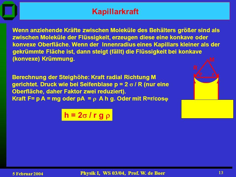 5 Februar 2004 Physik I, WS 03/04, Prof. W. de Boer 13 Physik I, WS 03/04, Prof. W. de Boer 13 Kapillarkraft Wenn anziehende Kräfte zwischen Moleküle