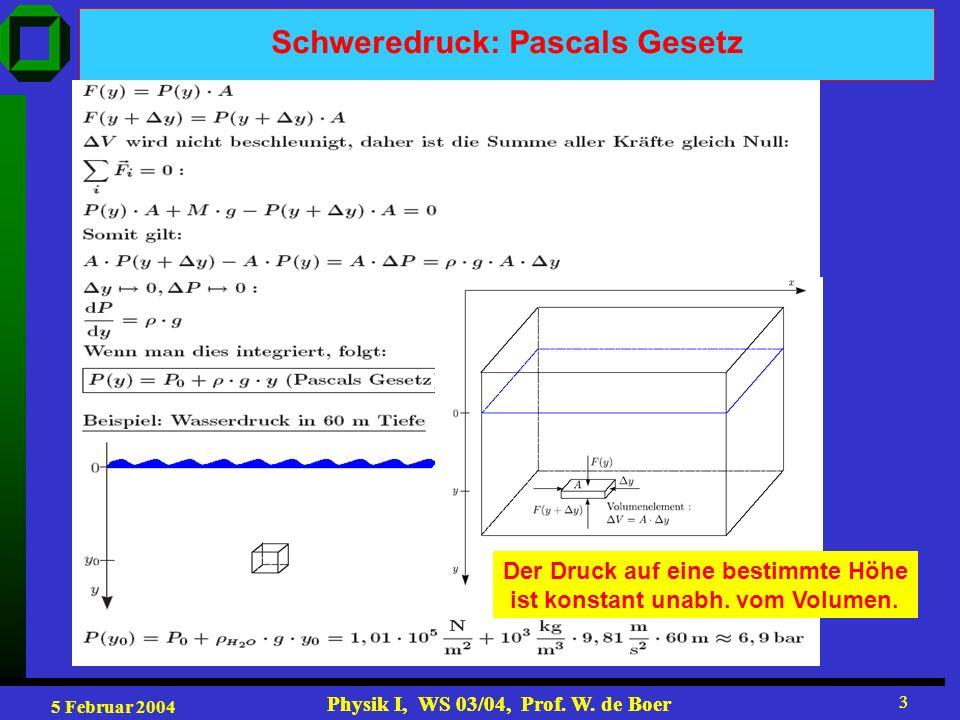 5 Februar 2004 Physik I, WS 03/04, Prof. W. de Boer 3 3 Schweredruck: Pascals Gesetz Der Druck auf eine bestimmte Höhe ist konstant unabh. vom Volumen
