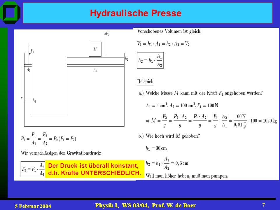 5 Februar 2004 Physik I, WS 03/04, Prof. W. de Boer 7 7 Hydraulische Presse Der Druck ist überall konstant, d.h. Kräfte UNTERSCHIEDLICH.