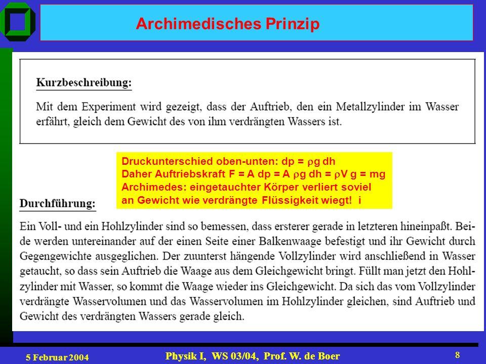 5 Februar 2004 Physik I, WS 03/04, Prof. W. de Boer 8 8 Archimedisches Prinzip Druckunterschied oben-unten: dp = g dh Daher Auftriebskraft F = A dp =