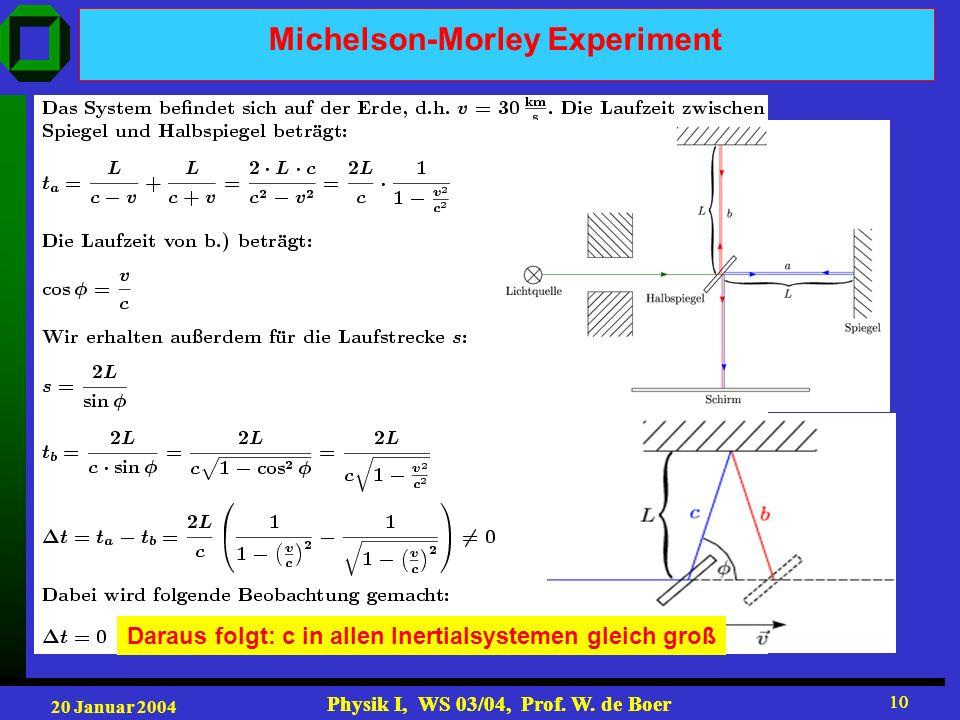 20 Januar 2004 Physik I, WS 03/04, Prof. W. de Boer 10 Physik I, WS 03/04, Prof. W. de Boer 10 Michelson-Morley Experiment Daraus folgt: c in allen In