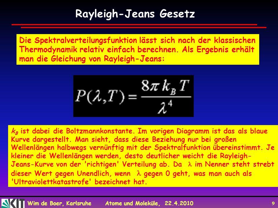 Wim de Boer, Karlsruhe Atome und Moleküle, 22.4.2010 9 Die Spektralverteilungsfunktion lässt sich nach der klassischen Thermodynamik relativ einfach berechnen.