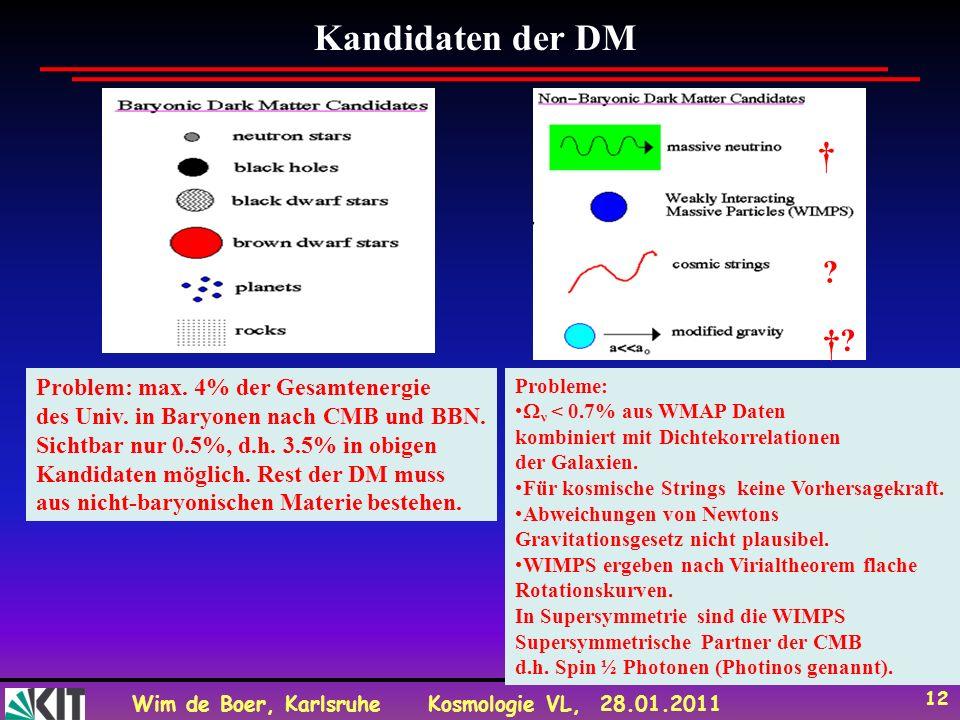 Wim de Boer, KarlsruheKosmologie VL, 28.01.2011 12 Kandidaten der DM Problem: max. 4% der Gesamtenergie des Univ. in Baryonen nach CMB und BBN. Sichtb