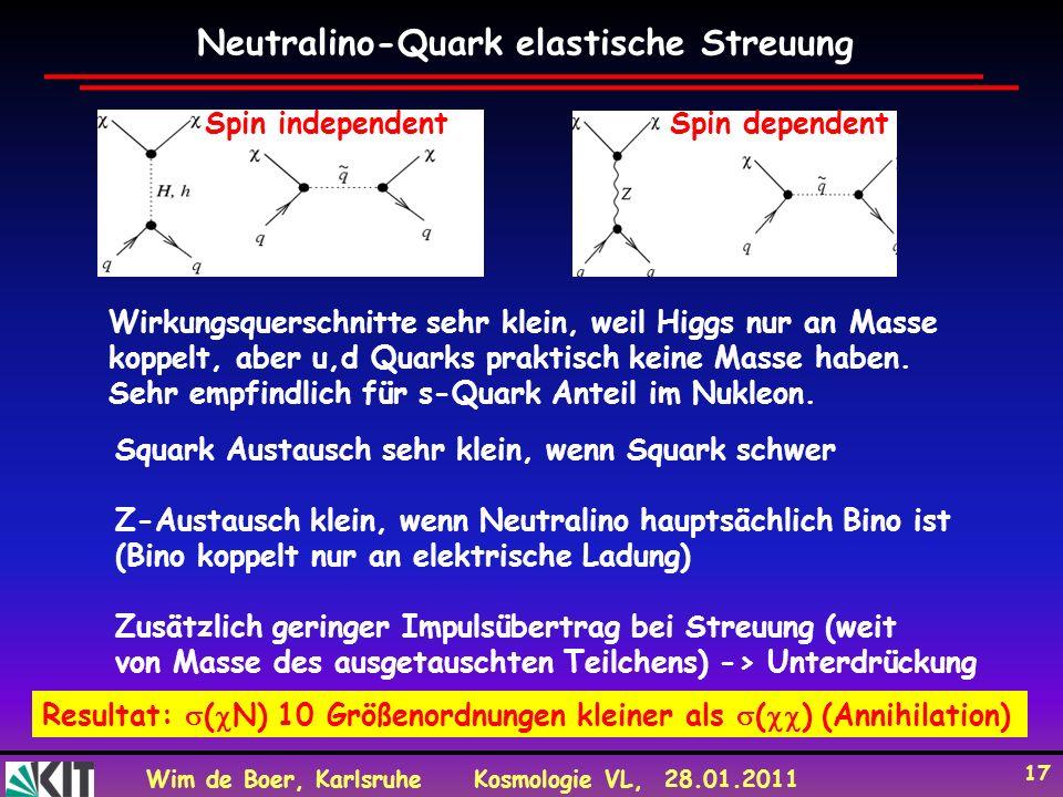 Wim de Boer, KarlsruheKosmologie VL, 28.01.2011 17 Neutralino-Quark elastische Streuung Wirkungsquerschnitte sehr klein, weil Higgs nur an Masse koppe