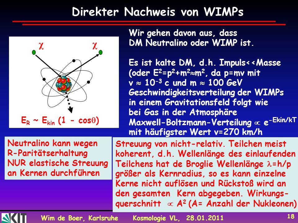 Wim de Boer, KarlsruheKosmologie VL, 28.01.2011 18 Direkter Nachweis von WIMPs Wir gehen davon aus, dass DM Neutralino oder WIMP ist. Es ist kalte DM,