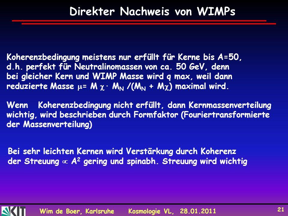 Wim de Boer, KarlsruheKosmologie VL, 28.01.2011 21 Direkter Nachweis von WIMPs Koherenzbedingung meistens nur erfüllt für Kerne bis A=50, d.h. perfekt