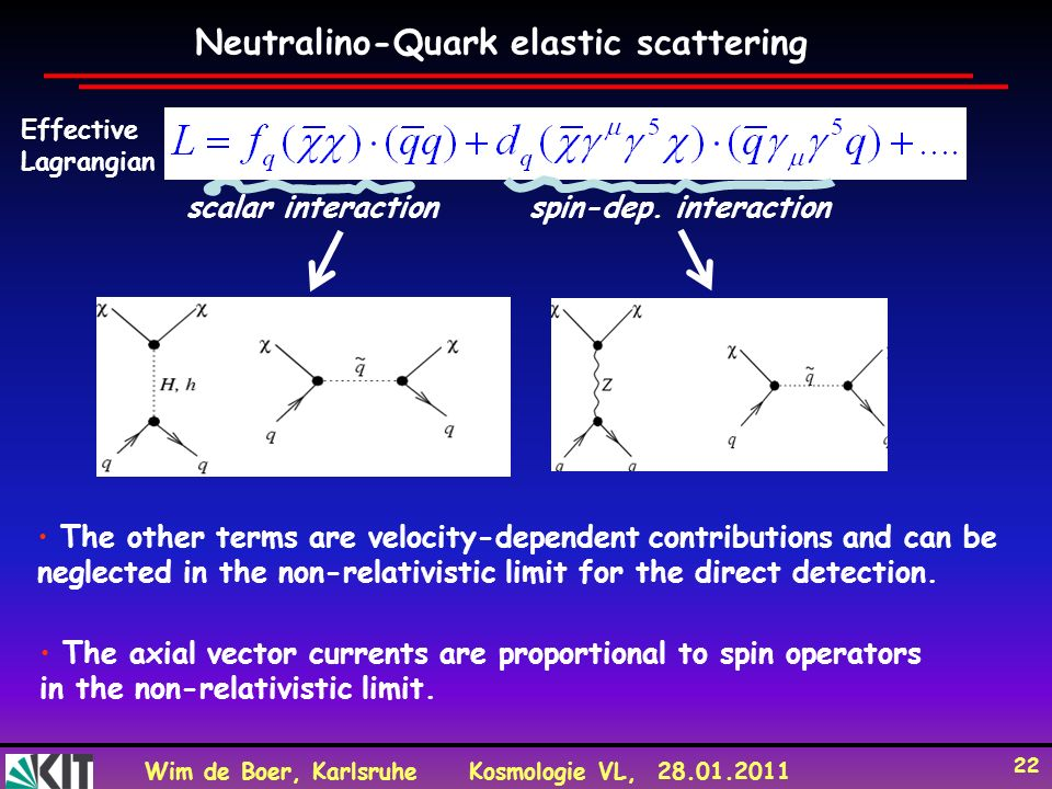 Wim de Boer, KarlsruheKosmologie VL, 28.01.2011 22 Neutralino-Quark elastic scattering scalar interaction spin-dep. interaction The other terms are ve