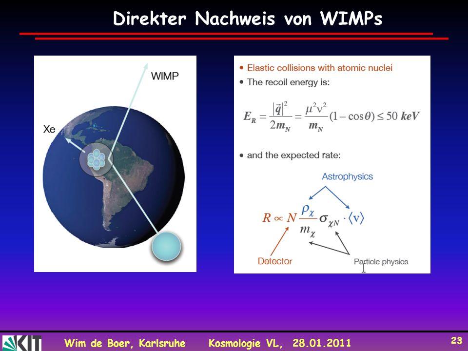 Wim de Boer, KarlsruheKosmologie VL, 28.01.2011 23 Direkter Nachweis von WIMPs