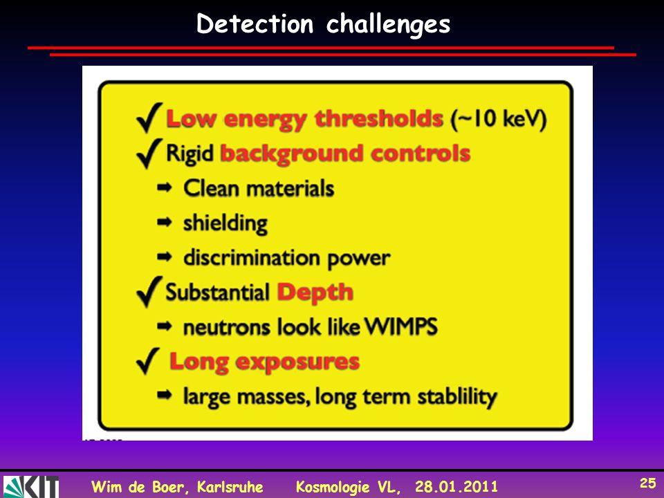 Wim de Boer, KarlsruheKosmologie VL, 28.01.2011 25 Detection challenges