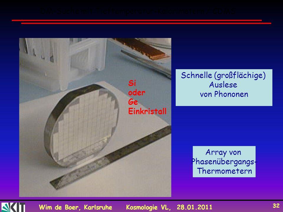 Wim de Boer, KarlsruheKosmologie VL, 28.01.2011 32 Array von Phasenübergangs- Thermometern Schnelle (großflächige) Auslese von Phononen DM-Suche mit T