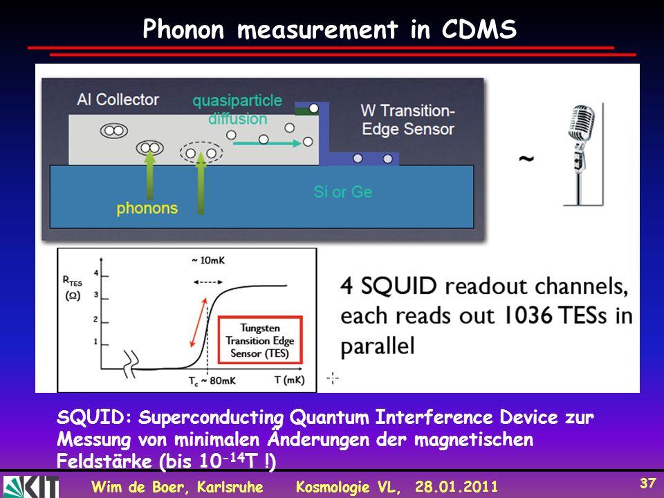 Wim de Boer, KarlsruheKosmologie VL, 28.01.2011 37 SQUID: Superconducting Quantum Interference Device zur Messung von minimalen Änderungen der magneti