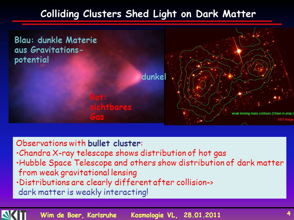 Wim de Boer, KarlsruheKosmologie VL, 28.01.2011 4 Colliding Clusters Shed Light on Dark Matter Observations with bullet cluster: Chandra X-ray telesco