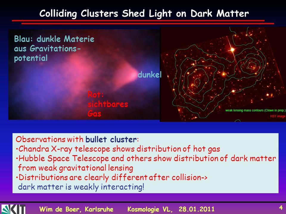 Wim de Boer, KarlsruheKosmologie VL, 28.01.2011 15 Indirect Dark Matter Searches Annihilation products from dark matter annihilation: Gamma rays (EGRET, FERMI) Positrons (PAMELA) Antiprotons (PAMELA) e+ + e- (ATIC, FERMI, HESS, PAMELA) Neutrinos (Icecube, no results yet) e-, p drown in cosmic rays?