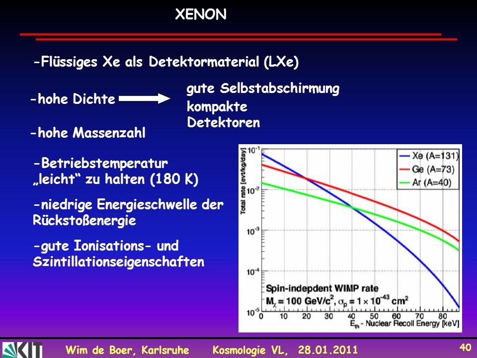 Wim de Boer, KarlsruheKosmologie VL, 28.01.2011 40 -Flüssiges Xe als Detektormaterial (LXe) -hohe Dichte gute Selbstabschirmung kompakte Detektoren XE