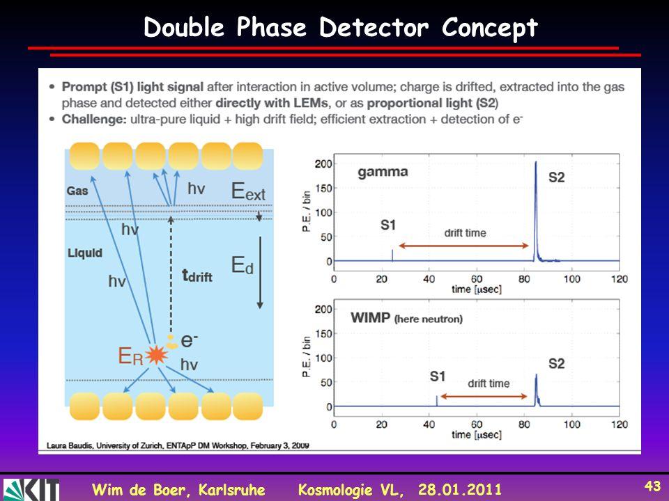 Wim de Boer, KarlsruheKosmologie VL, 28.01.2011 43 Double Phase Detector Concept