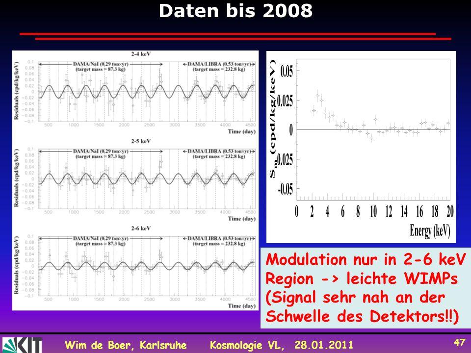 Wim de Boer, KarlsruheKosmologie VL, 28.01.2011 47 Daten bis 2008 Modulation nur in 2-6 keV Region -> leichte WIMPs (Signal sehr nah an der Schwelle d