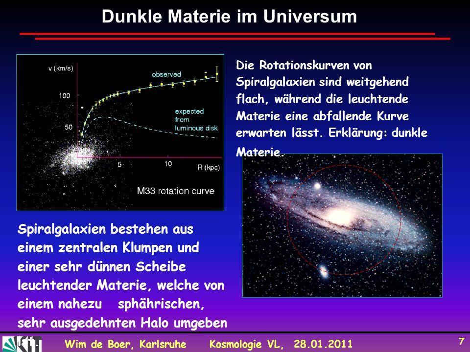 Wim de Boer, KarlsruheKosmologie VL, 28.01.2011 48 a) DM in Galaxien eindeutig bestätigt durch flache Rotationskurven und Gravitationslinsen b) Direkte Suche nach DM durch Rückstöße in einem Detektor weltweit unterwegs, aber brauchen noch höhere Emfindlichkeit.