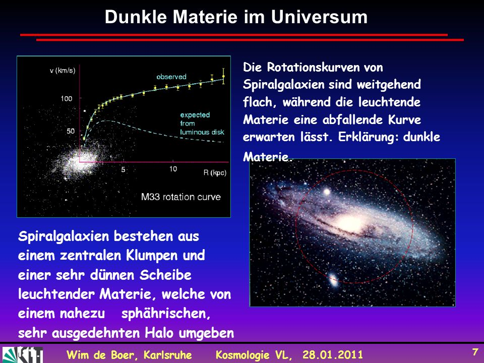 Wim de Boer, KarlsruheKosmologie VL, 28.01.2011 28 Direct Dark Matter Detection CRESST ROSEBUD CUORICINO DAMA ZEPLIN I UKDM NaI LIBRA CRESST II ROSEBUD CDMS EDELWEISS XENON ZEPLIN II,III,IV HDMS GENIUS IGEX MAJORANA DRIFT (TPC) ERER Phonons IonizationScintillation Large spread of technologies: varies the systematic errors, important if positive signal.
