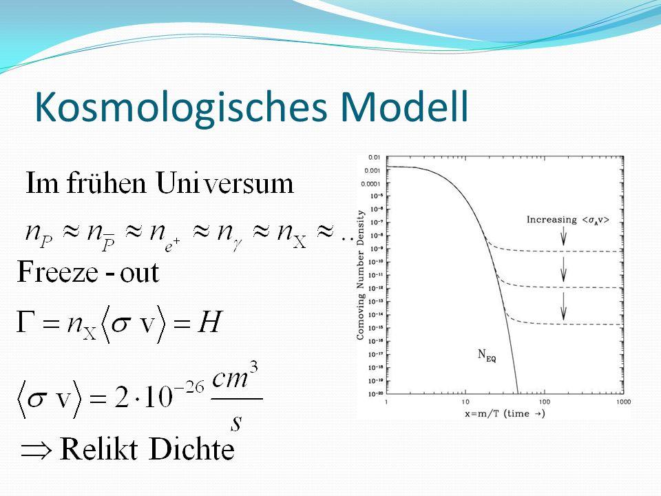 Kosmologisches Modell