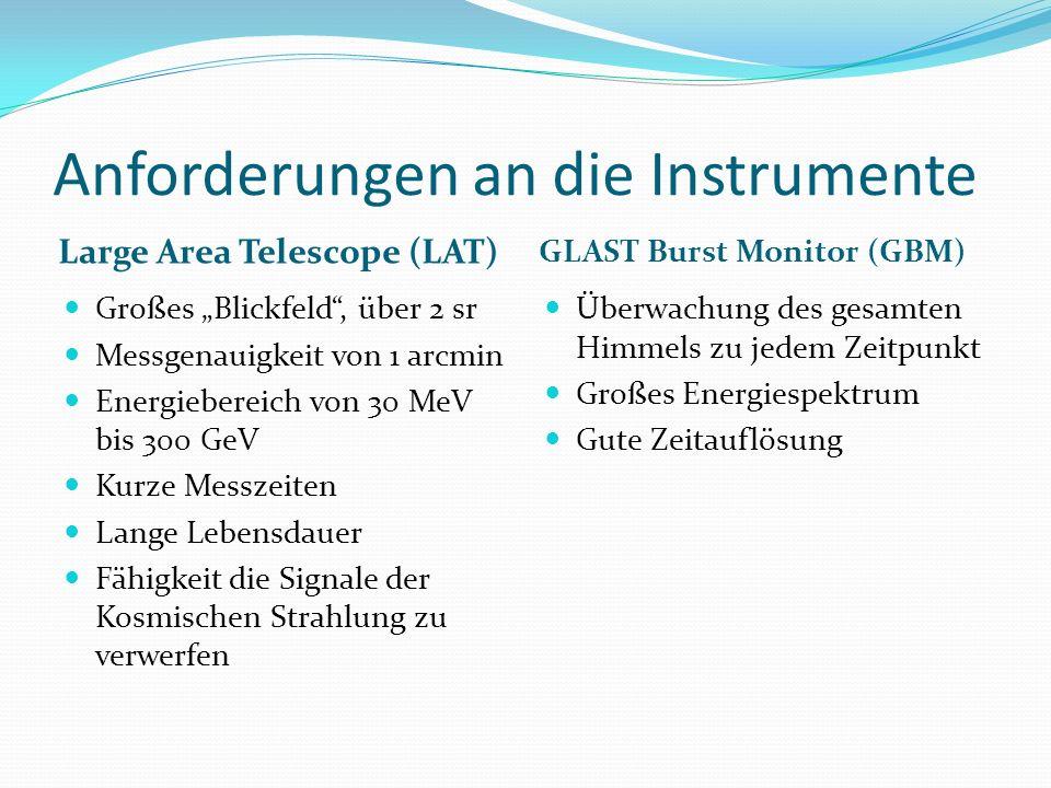 Anforderungen an die Instrumente Large Area Telescope (LAT) GLAST Burst Monitor (GBM) Großes Blickfeld, über 2 sr Messgenauigkeit von 1 arcmin Energie