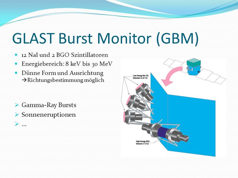GLAST Burst Monitor (GBM) 12 NaI und 2 BGO Szintillatoren Energiebereich: 8 keV bis 30 MeV Dünne Form und Ausrichtung Richtungsbestimmung möglich Gamm