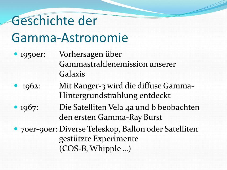 Geschichte der Gamma-Astronomie 1950er:Vorhersagen über Gammastrahlenemission unserer Galaxis 1962:Mit Ranger-3 wird die diffuse Gamma- Hintergrundstr