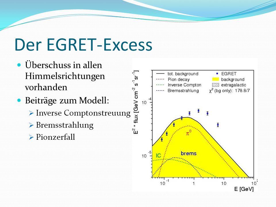 Der EGRET-Excess Überschuss in allen Himmelsrichtungen vorhanden Beiträge zum Modell: Inverse Comptonstreuung Bremsstrahlung Pionzerfall