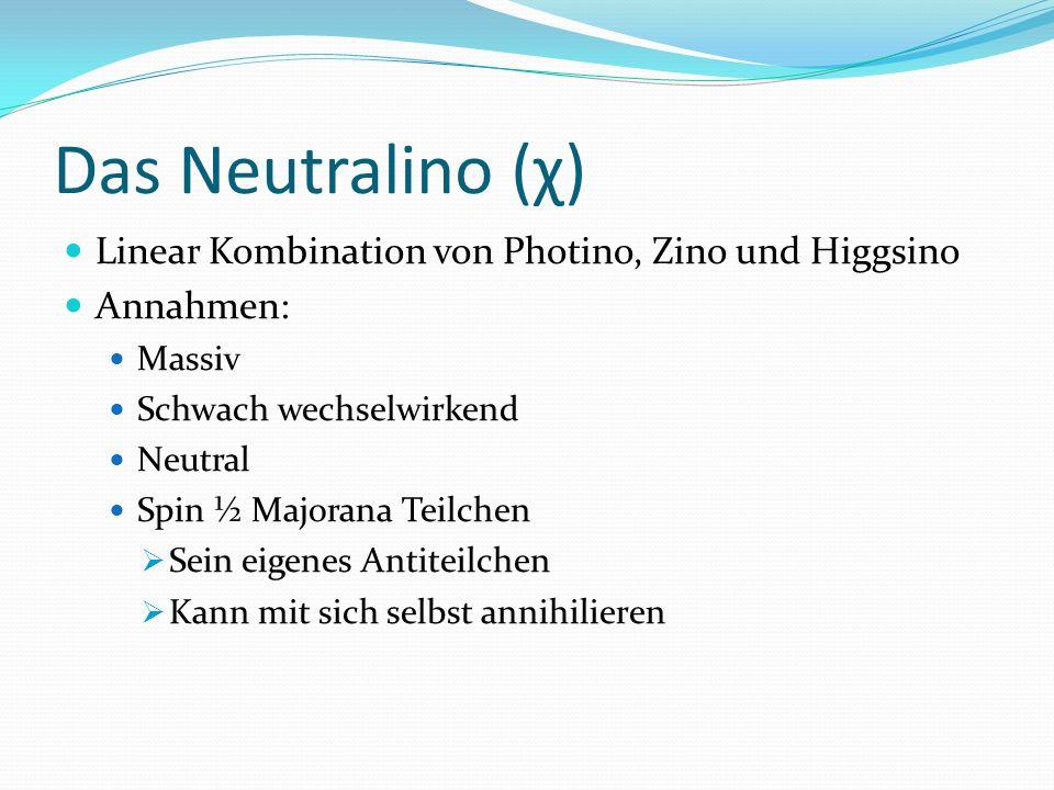 Das Neutralino (χ) Linear Kombination von Photino, Zino und Higgsino Annahmen: Massiv Schwach wechselwirkend Neutral Spin ½ Majorana Teilchen Sein eig