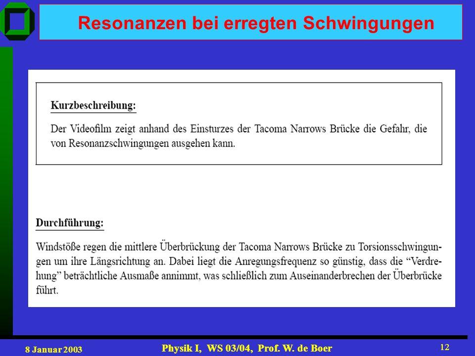 8 Januar 2003 Physik I, WS 03/04, Prof. W. de Boer 12 Physik I, WS 03/04, Prof. W. de Boer 12 Resonanzen bei erregten Schwingungen