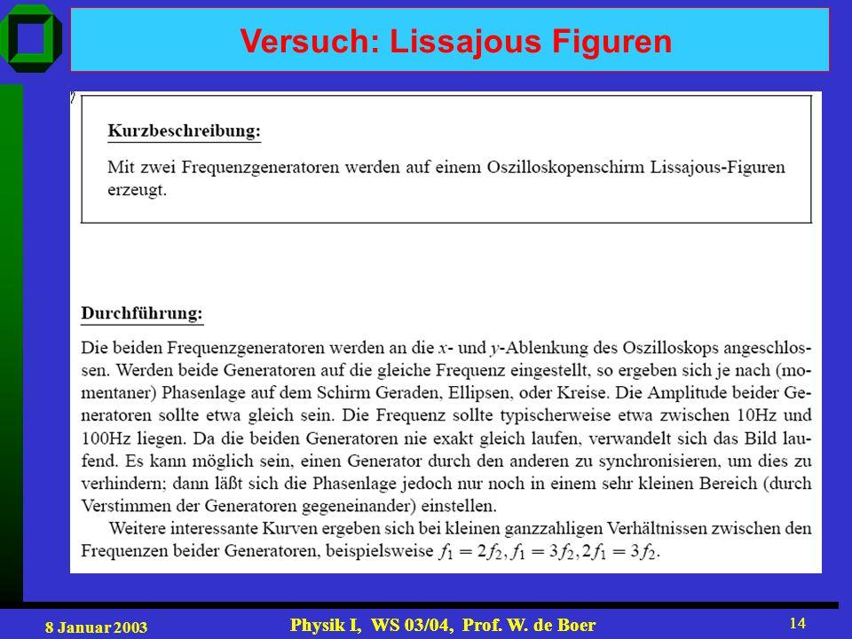 8 Januar 2003 Physik I, WS 03/04, Prof. W. de Boer 14 Physik I, WS 03/04, Prof. W. de Boer 14 Versuch: Lissajous Figuren